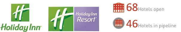 Holiday Inn Hotel Infonl